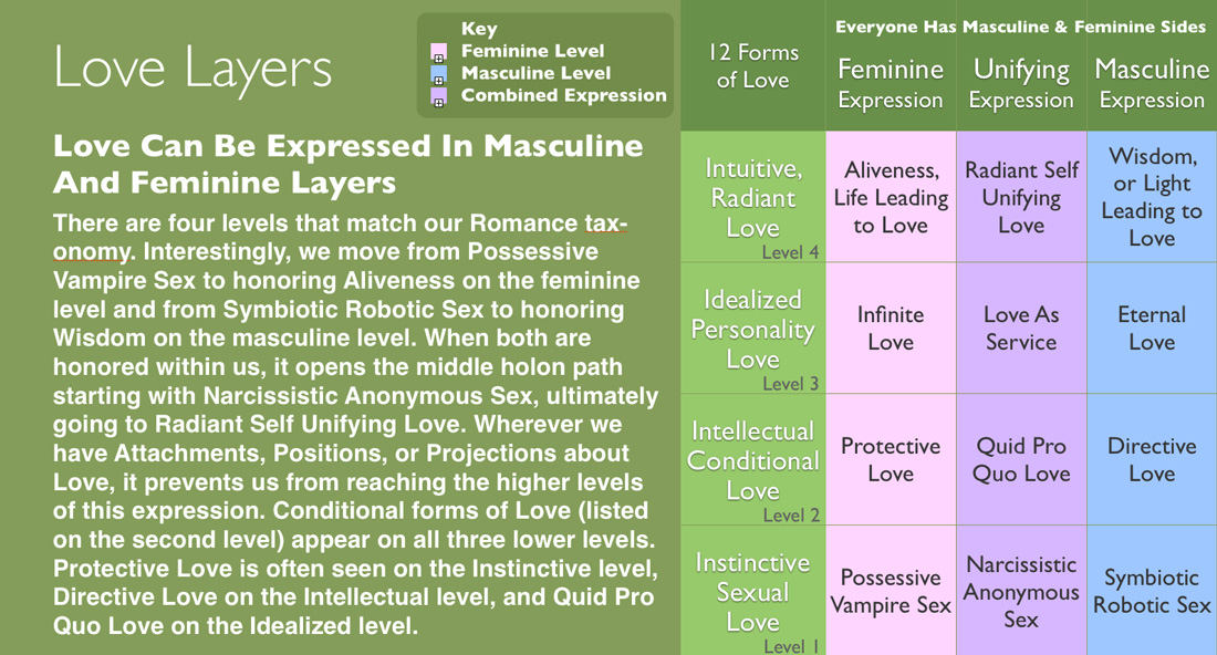 constructing feminine form for masculine sake essay Save your essays here so you do individuals views determine what constitutes as masculine masculinity has certain continue reading this essay continue.