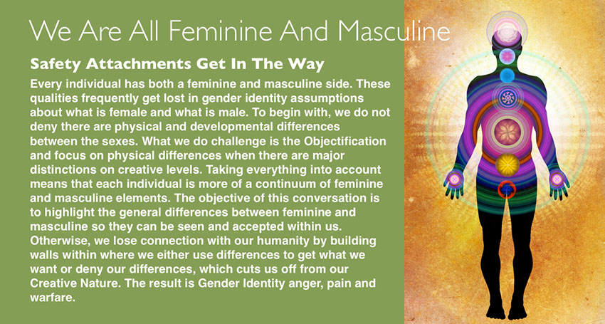 the difference between feminine and masculine Feminine is an antonym of masculine in context|grammar|lang=en terms the difference between feminine and masculine is that feminine is (grammar) any one of those words which are the appellations of females , or which have the terminations usually found in such words as, actress, songstress, abbess, executrix while masculine.